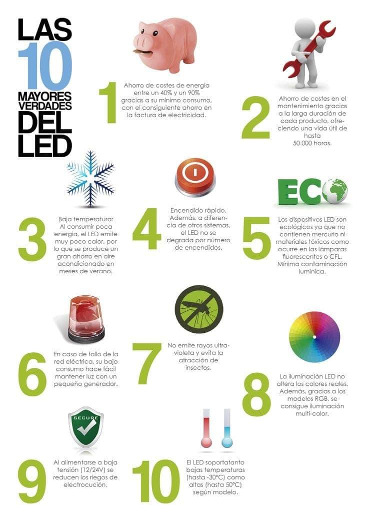 las diez mayores verdades del led